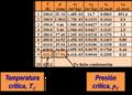 ELV Datos del n-butano.png