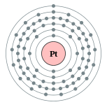 Electron shells of platinum (2, 8, 18, 32, 17, 1)