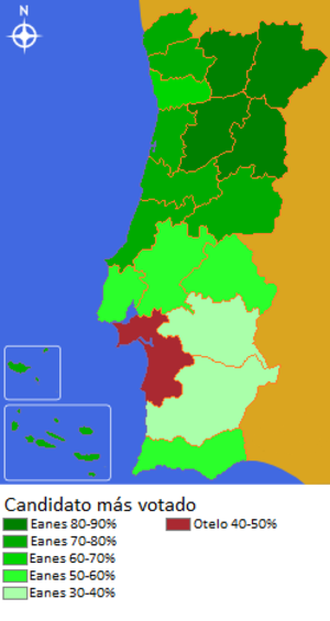 Portuguese presidential election, 1976 - Candidate receiving most votes, per district.