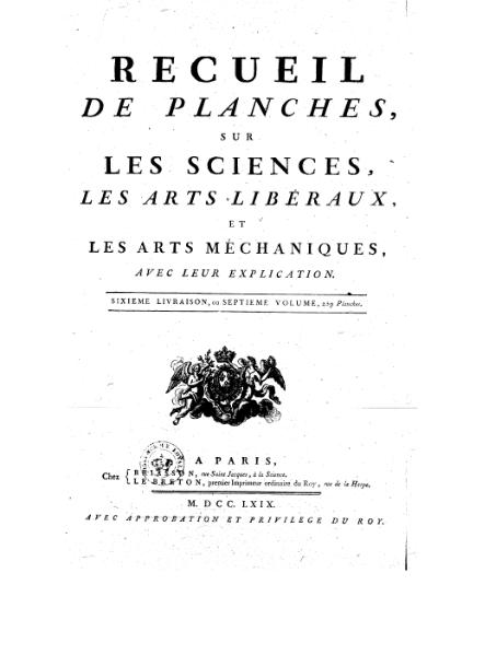 File:Encyclopedie Planches volume 6.djvu
