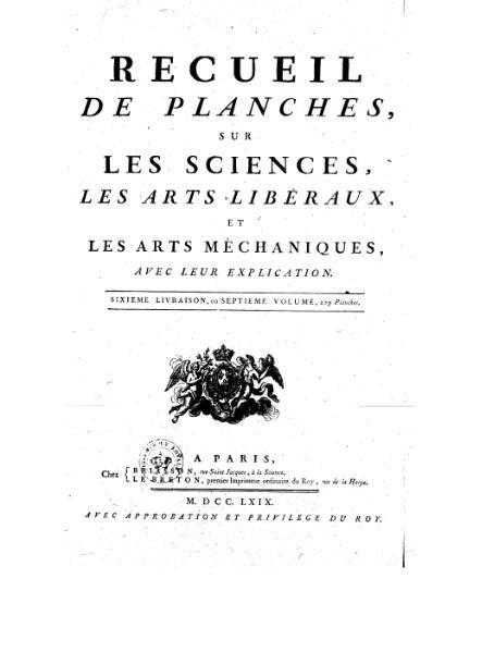 File:Encyclopedie Planches volume 6.djvu