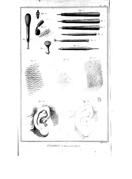 Planches de l'Encyclopédie de Diderot et d'Alembert, volume 4, Gravure