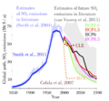 Estimates of past and future SO2 global anthropogenic emissions.png