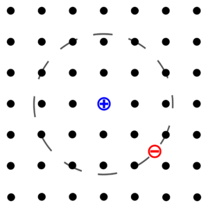 Exciton - Frenkel exciton, bound electron-hole pair where the hole is localized at a position in the crystal represented by black dots