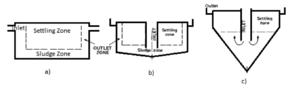 Sedimentation (water treatment) - Figure 1. Different clarifier designs