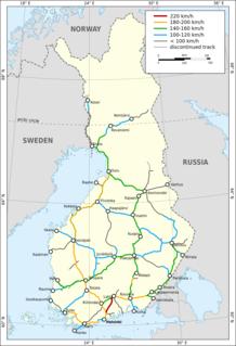 High-speed rail in Finland