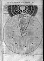 Fludd, R., Tomus secundus ... microcosmi Wellcome L0027259.jpg