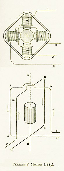 Standard Electric Fan Motor Wiring Diagram from upload.wikimedia.org