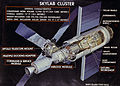 General characteristics of the Skylab.jpg