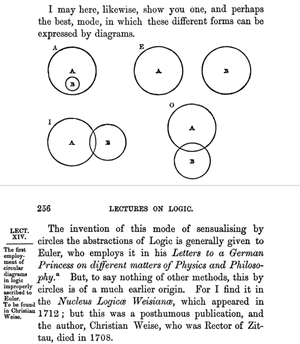"Christian Weise - ""Eulerian circles"", attributed to Weise in William Hamilton's Lectures on Metaphysics and Logic (1860)"