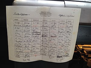 Grace Hopper - Hopper's signatures on a duty officer signup sheet for the Bureau of Ships Computation Project at Harvard, which built and operated the Mark I