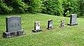 Henderson family Christ Church Brompton cemetery - panoramio.jpg