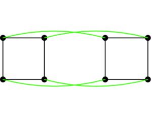 Hypercube graph