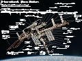 Iss027e036656-commented-20110608.svg
