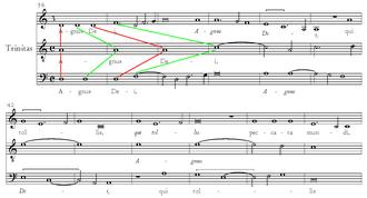 Josquin des Prez - Image: Josquin Missa Lhomme arme super voces musicales Agnus Dei II opening