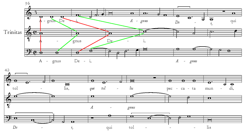 Josquin Missa Lhomme arme super voces musicales Agnus Dei II opening