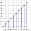 Kvantdiagram.png