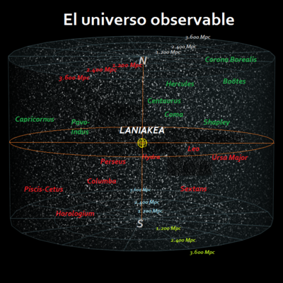 Laniakea: Nuestro supercúmulo local