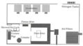 Layout of Aum Shinrikyo biological weapons facility.png