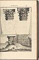 Les dix livres d'Architecture de Vitruve, corrigez et traduits nouvellement en François, avec notes & de figures MET DP235853.jpg