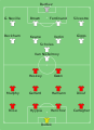 Liverpool vs Man Utd 2003-03-02.svg