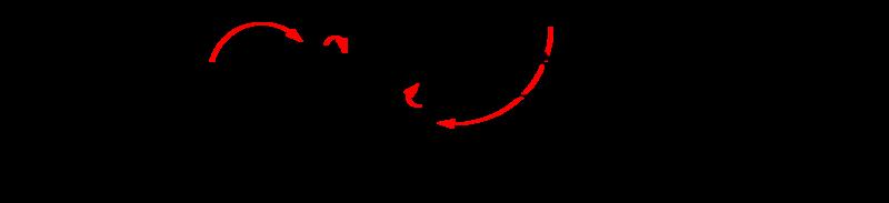 Метод, открытый Парихом и