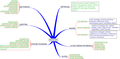 Mind-map-manager.png