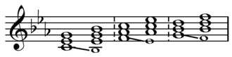 Diatonic function - Minor T,S,D, and parallel