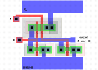 NOR gate - The physical layout of a CMOS NOR