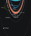 Neptunian rings scheme.png