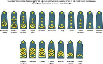 New Military ranks of Ukraine.jpg