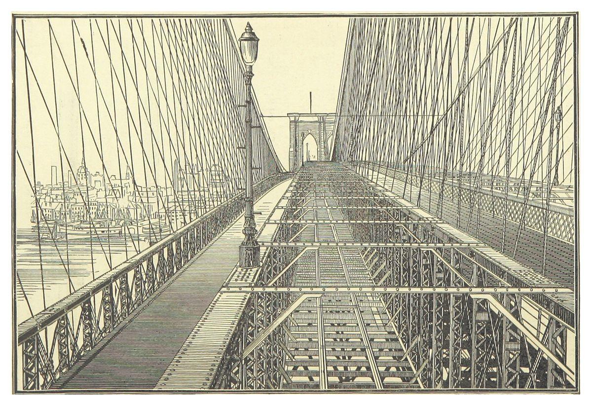Brooklyn Bridge Trolleys Wikipedia