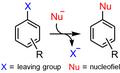 Nucleofiele aromatische substitutie.png