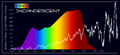 PAR Incandescent Spectral Comparison.png