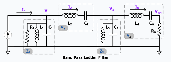 Leapfrog filter - Wikipedia