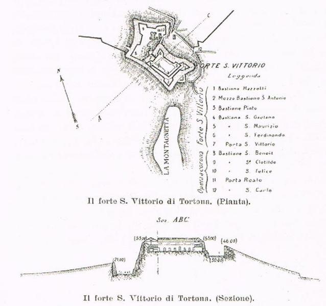 File:Pianta e sezione del forte S. Vittorio.jpg