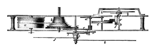 220px-Pocketwatch_movement.png