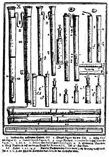 220px-Praetorius_bassoons.jpg