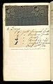 Printer's Sample Book (USA), 1882 (CH 18575251-55).jpg