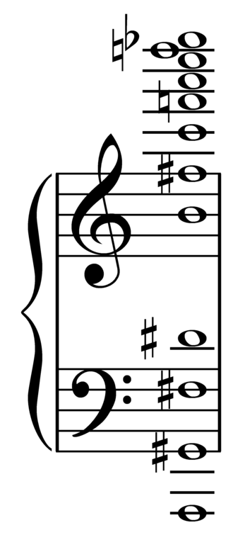 All-interval twelve-tone row - Image: Pyramid chord