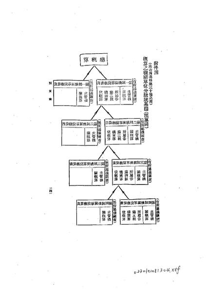 File:ROC1932-08-13-1932-09-24Law02301att04.pdf