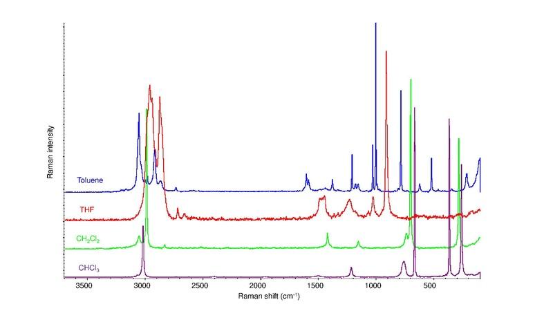 Types of solvents pdf creator