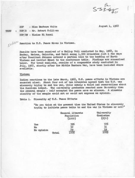 File:Reaction to U.S. Peace Moves in Vietnam, p. 1 of 7 - NARA - 304302.tif