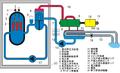 Schema Druckwasserreaktor 02.png
