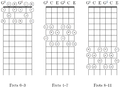Segmented fretboard of major thirds tuning for six-string guitar.png