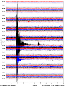 Seismogram20110214 BNS