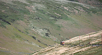 Snaefell - Image: Snaefell with Snaefell Mountain Railway