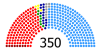 Spanish Congress of Deputies after 2000 election.png