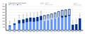 Statistik PAX BER.png