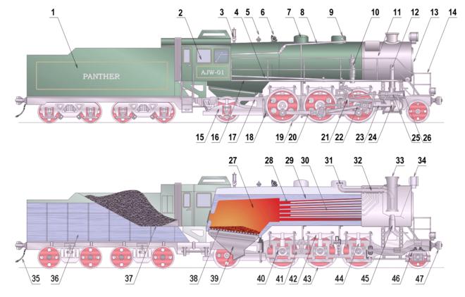 Baugruppen einer Schlepptenderlokomotive mit der Achsfolge 1'C1'